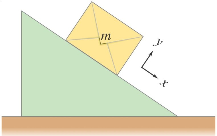 Example: Box slides down an incline. A box of mass m is placed on a smooth incline that makes an angle θ with the horizontal.