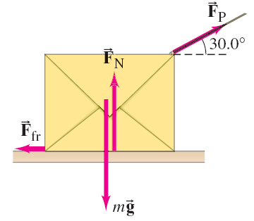 Example: Pulling against friction. A 10.0-kg box is pulled along a horizontal surface by a force of 40.