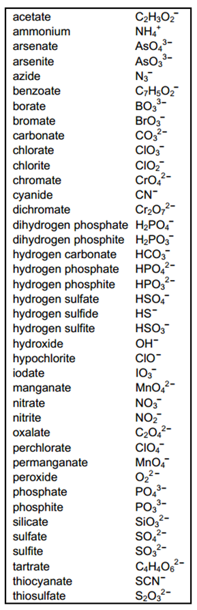 Most polyatomic ions consist of such as phosphorus, sulfur, carbon, or nitrogen covalently bonded to oxygen atoms Almost all the polyatomic ions