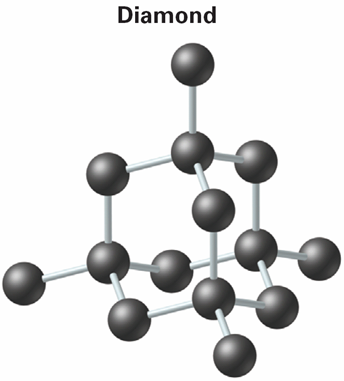 Graphite vs. Diamond Diamond is an example of a network solid. Diamond does not melt.