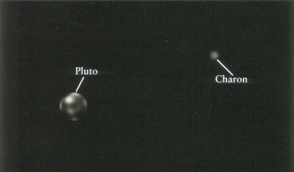 Charon - 1978 discovery Mass = 10% Pluto s Mass (M moon = 1.25% M earth ) Density = 1.