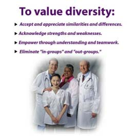 2005 What It Means to Value Diversity Valuing diversity means learning to: IMAGE: 2005.