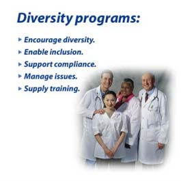 3004 Diversity Program Goals Diversity programs establish structures, processes, and guidelines for: Encouraging diversity in the workplace Enabling employees to thrive in an inclusive environment