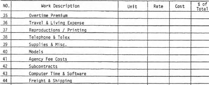 The Project Money Plan 141 HOME OFFICE SERVICES COST ESTIMATE Page 2 Of 2  PROJECT J08