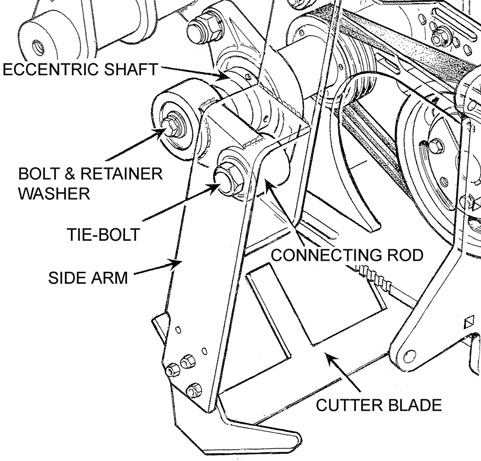 REMOVING THE CONNECTING RODS and ECCENTRIC SHAFT 2150 Model WARNING Engage the Lift Latch, or lower the Service Stand, or engage the Cylinder Lock to prevent the accidental lowering of the Conveyor