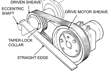 Before the Shaft is fitted into the left side bearing, slide the Driven Sheave ( with the Lock Collar bolts loose) onto the Shaft, also fit the Drive Belt over the Shaft.