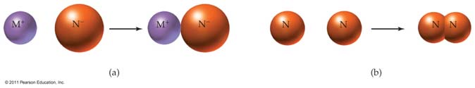 Chapter 12: Chemical Bonding Recall that an atom has core and valence electrons. Core electrons are found close to the nucleus.