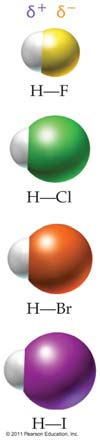 Delta (δ) Notation for Polar Bonds, Continued The hydrogen halides HF, HCl, HBr, and HI all have polar covalent bonds.