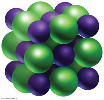 Ionic Bonds, Continued The ionic bonds formed from the combination of anions and cations are very strong and result in the formation of a rigid, crystalline structure.