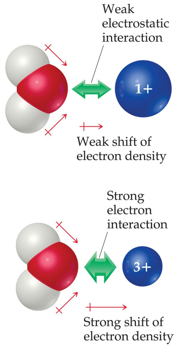 Reactions of Cations with Water Attraction between nonbonding electrons on oxygen and the metal causes a shift of the electron