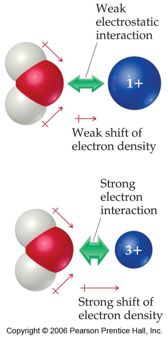 Reactions of Metal Cations with Water Attraction between nonbonding electrons on oxygen the metal causes a shift of the electron