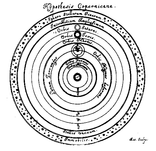 The Copernican Revolution Why was Copernicus model better than Ptolemy s?