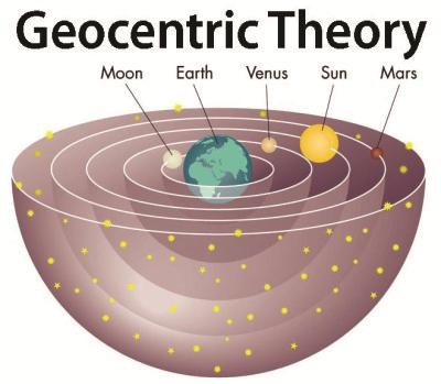 Greek models were based on: Geocentric Universe: Earth at the Center of the Universe.