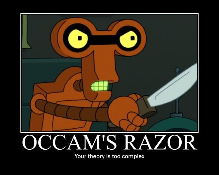 Occam s Razor States that among competing hypotheses, the one that makes the fewest assumptions should be selected.