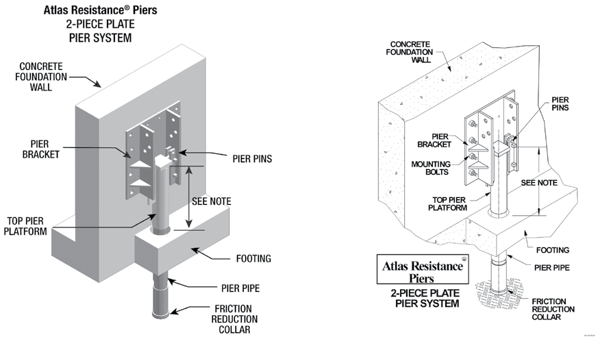 "Atlas Resistance 2-Piece Plate Pier Systems Easy surface mount installation. May be used for round columns (custom manufactured - see information below). Use for lifts up to 4""."