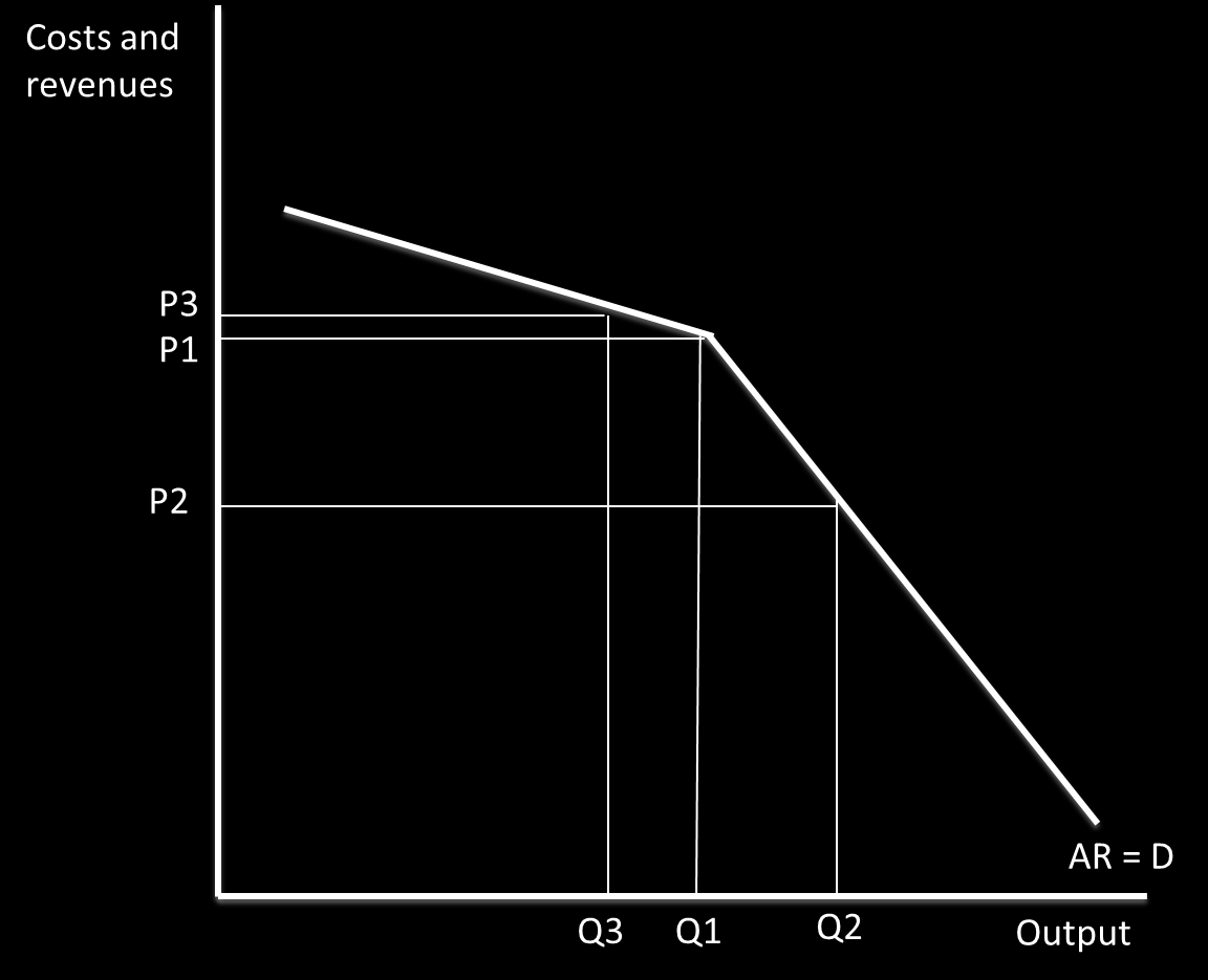The kinked demand curve model The kinked demand curve illustrates the feature of price stability in an oligopoly. It assumes other firms have an asymmetric reaction to a price change by another firm.