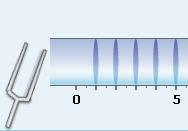 Activity A: Observing longitudinal waves Get the Gizmo ready: Click Reset ( ). Select Continuous waves. Check that the Strength is 1.00 and Freq. is 30 Hz.