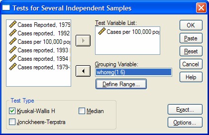 The Tests for Several Independent Samples dialog box will now look like Figure 5.