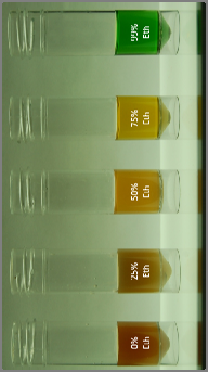 3 Extraction of Olive Leaf Phenols Phenols Carbohydrates 5 Phenols Carbohydrates Extracted compound (mg/l) 25 2 15 1 5 25 5 75 1 Ethanol (% v/v) (a) Extratced compound (mg/l) 4 3 2 1 1 5 1 15
