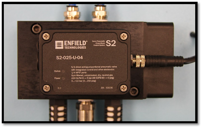 Double click on this icon to open the S2-025-U-04 USB interface shown in the red bo