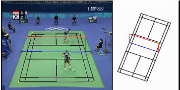 Otherwise, it is not a playing-frame 15 Basic idea Player Segmentation (1) moving area of player is limited (inside of the court field and partially surrounding