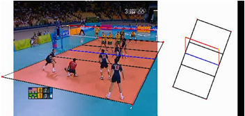 construction color of the court field is a Gaussian distribution color of surrounding area is also a Gaussian distribution mean and variance can be computed 16