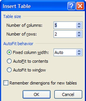 Tables Accessible Communications. Tables can be difficult for screen reading technologies to read correctly. For this reason tables should be used sparingly.