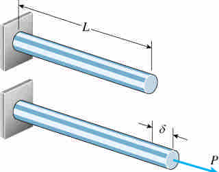 used to transmit large tensile forces the cross-section area of a cable is equal to the total cross-sectional area of the individual wires, called effective area, it is less