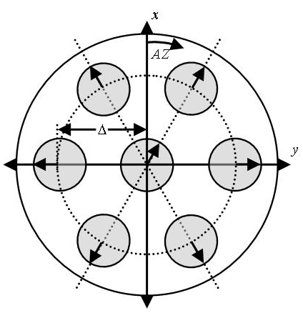 Modeling And Characterization Of Multipath In Global Navigation