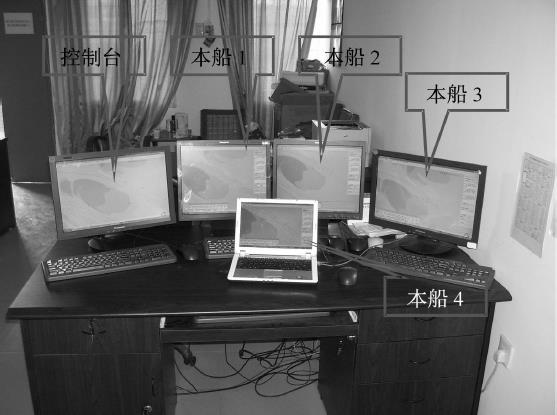 Research of Intelligence Collision Avoidance Simulator of ship automatic collision avoidance Platform of ship automatic collision avoidance