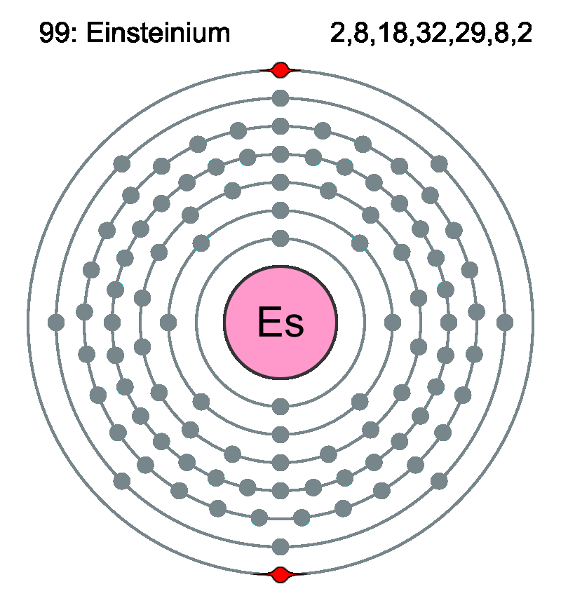 com 1 Valence Electrons: ELECTRONS