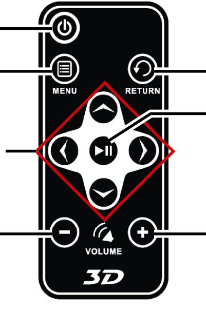 Remote Control Power On/Off Menu Button Menu Navigation Return Button OK/Play/Pause Volume Down Volume Up Getting Started How to set up the stand Pull the stand straight out of the bottom of the