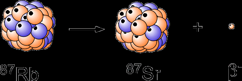 The S-Process (Slow Neutron Capture) In Red giant stars, O and Si burning reactions produce a high flux of neutrons.