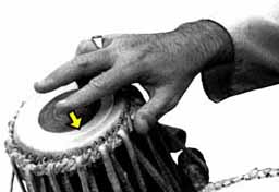 "Tin In Bihar - ( Pronounced as in ""Tin can"") This is a resonant stroke of the right hand. Its hand position is very similar to Na, but it is much softer and more delicate."