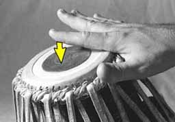 As with Na, the middle finger is extended and does not strike the drum. Great care must be taken so that the stroke is resonant. This resonance will only come if it is a light ricochet.