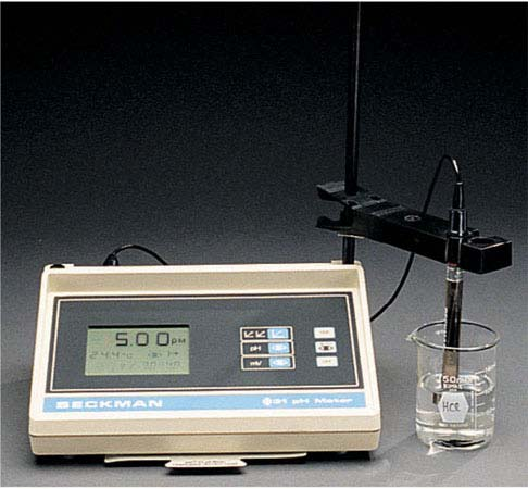 measuring the ph of