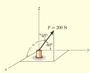 Example 2.8 Express the force F as Cartesian vector. Since two angles are specified, the third angle is found by cos cos 2 2 cos cos cos 0.5 2 2 cos 60 o 2 cos 1 2 45 o 1 o ( 0.