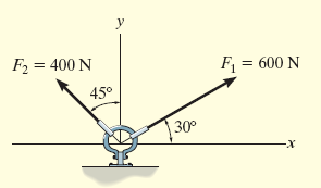 Example 2.6 The link is subjected to two forces F 1 and F 2. Determine the magnitude and orientation of the resultant force.
