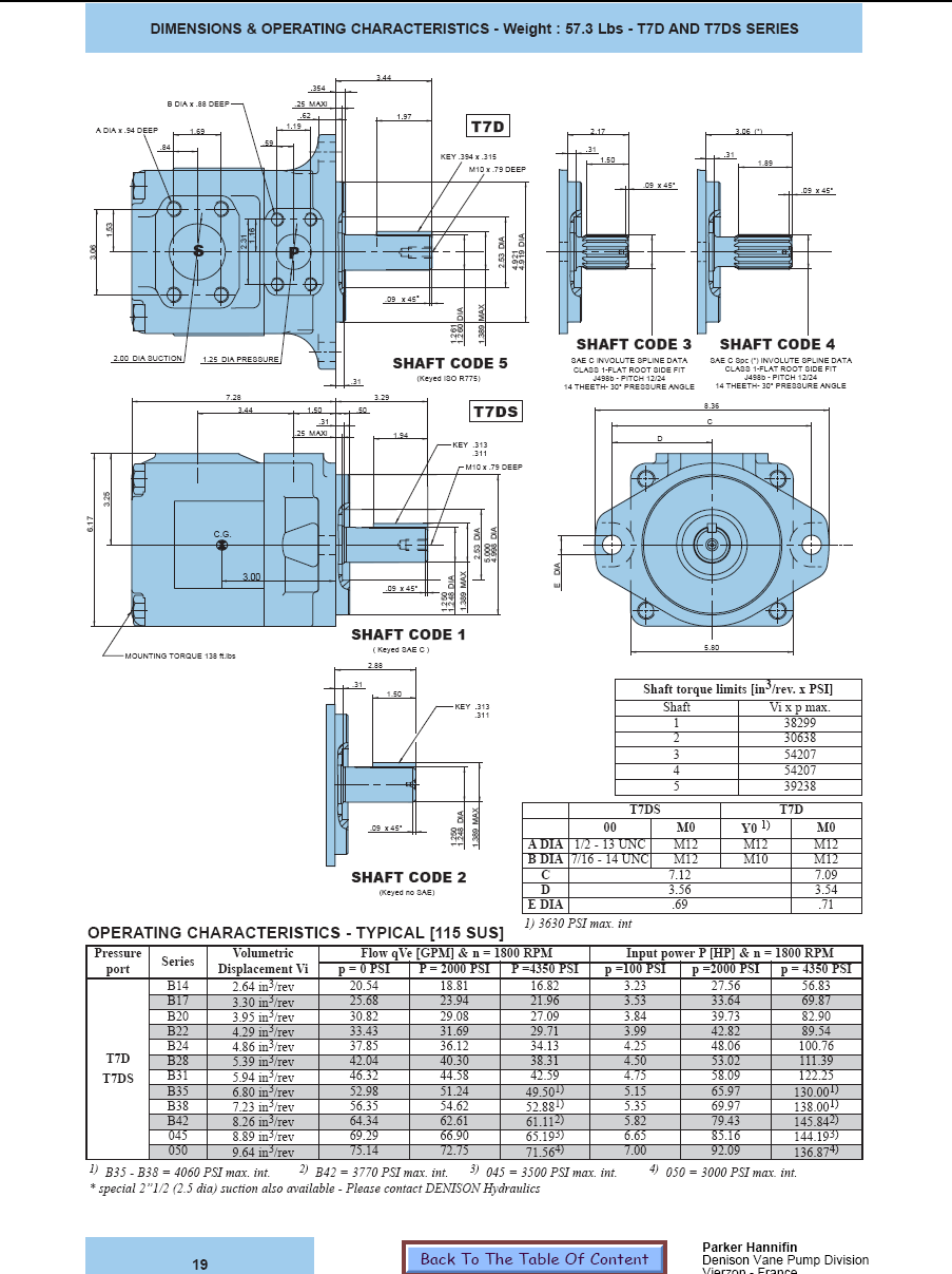 Muncie Pumps Diagram Search For Wiring Diagrams Chelsea Pto And Schematics Hydraulic Pump M20
