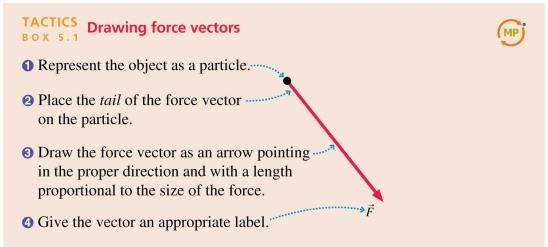Long-range forces are forces that act on an object without physical