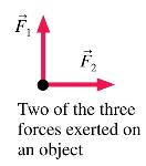 Combining Forces A box is pulled by two ropes, as shown.