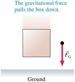 Slide 5-27 QuickCheck 5.2 The net force on an object points to the left. Two of three forces are shown. Which is the missing third force? A. B. C. D.