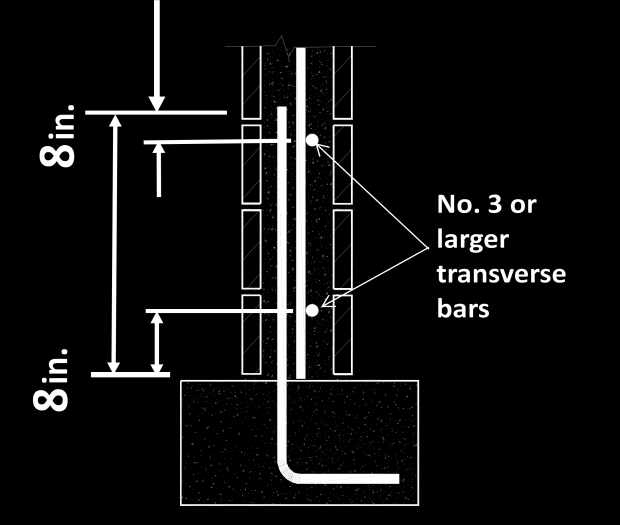 5.4 Use of transverse steel to reduce lapsplice lengths Use of transverse reinforcing steel to reduce lapsplice lengths for both ASD and SD has been