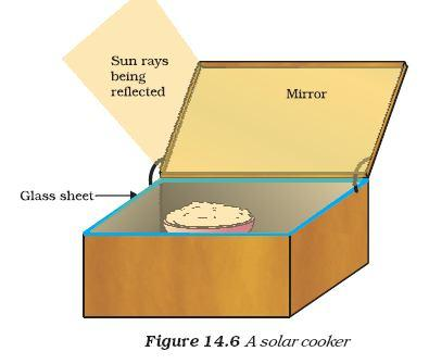 . 1) SOLAR COOKER A black body is a good absorber of heat radiation. Thus, the purpose of the blackened surface is to absorb the maximum amount of heat and to minimize heat loss due to reflection.
