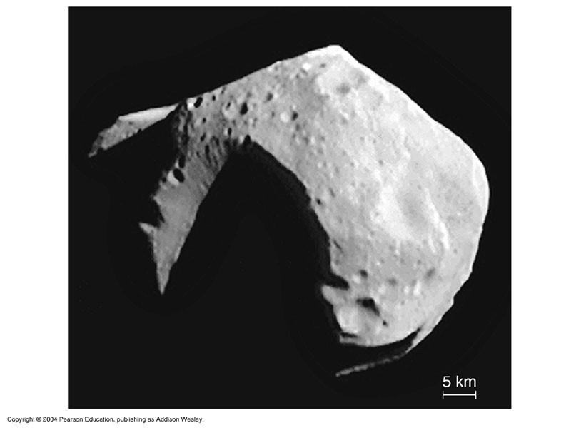 Comets and Asteroids Small bodies that hold big clues to the