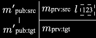 owned by a single function; assume (target private memory) there is a disjoint set of blocks m prv:tgt in the target, each of which is exclusively owned by a single function.