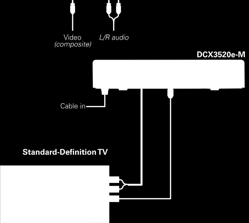 Dcx3520e m high definition dvr pdf installation connecting a standard definition tv sdtv 1 connect the stereo audio sciox Choice Image