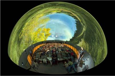 Panoramas Spherical projection systems What if you want a 36 field of view?