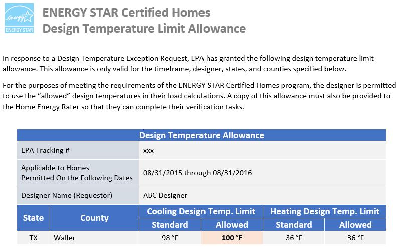 Design Temperature Selection: Key points