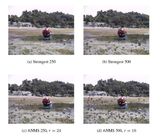 Adaptive Non-maximal Suppression Desired: Fixed # of features per image Want evenly